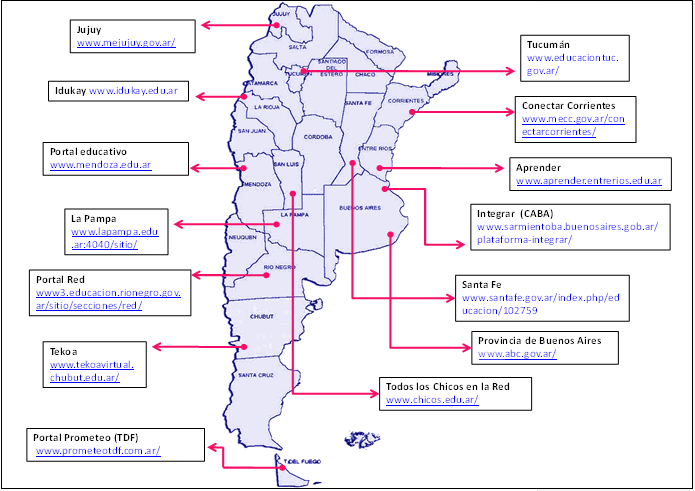 Mapa Portales educativos